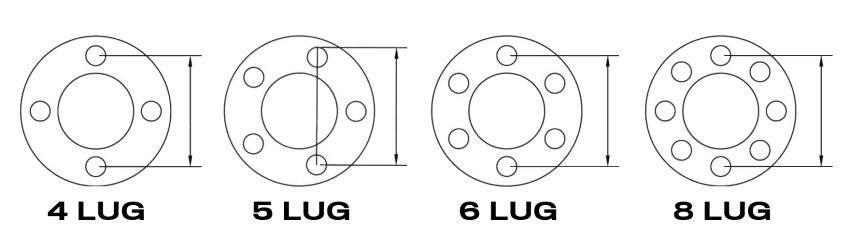Bolt Pattern Guide And Lug Nut Chart