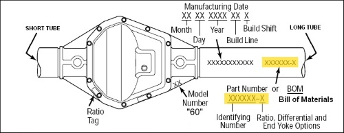 2000 ford f350 parts diagram  ford  auto wiring diagram