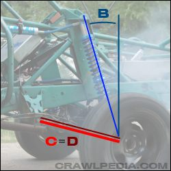 Coilover Spring Rate Calculator (Dual Rate Spring Calculator)