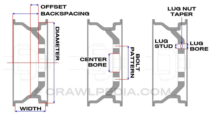 S10 Lug Pattern >> Bolt Pattern Guide And Lug Nut Chart